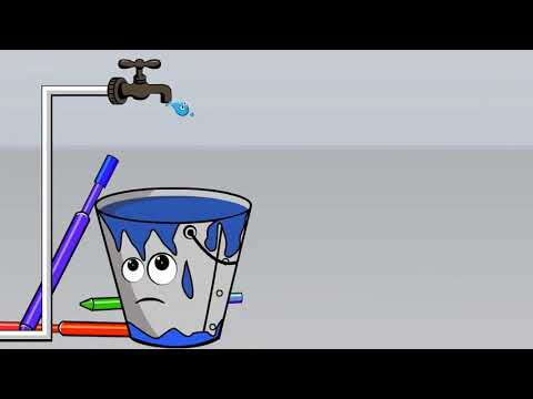 2d Animation Holi Clip- SAVE WATER