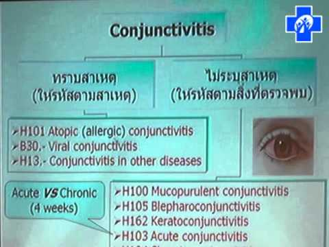 Mesotherapy ใบหน้าและโรคสะเก็ดเงิน