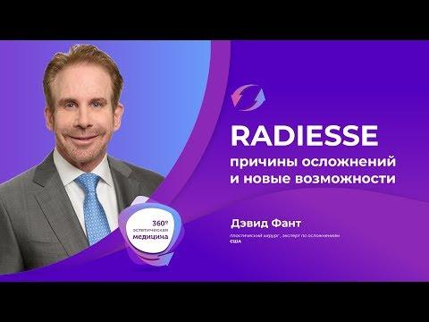 Филлер Radiesse ( Радиес ) ► Как Работать с Препаратом?