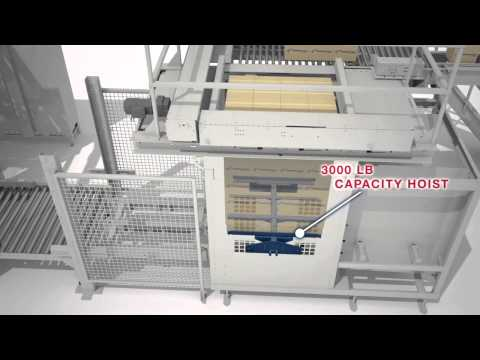 Complete System Packaging equipment sold by Premier Tech Chronos