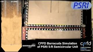 Barracuda Virtual Reactor® validation on FCC catalyst fluidization conducted by PSRI