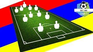 11 Pemain Terbaik Liga 1 2018 Versi PT LIB Indonesia