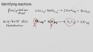Video 35: Reaction Types - II - Identifying Reactions