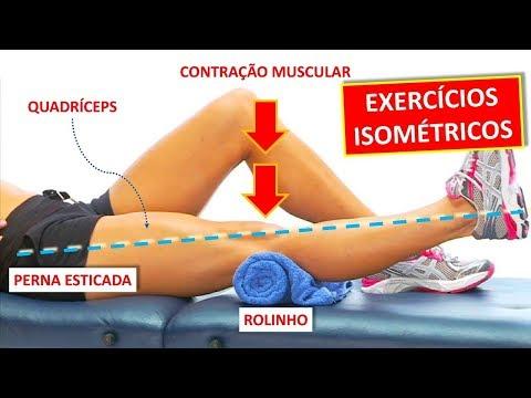 Modernos meios de tratamento de hipertensão