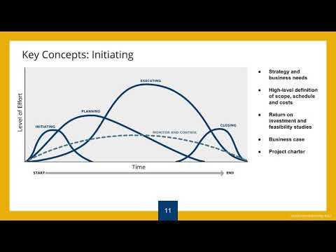Certificate Program in Project Management Online Information ...
