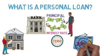 Personal Loans 101 (Debt Management 4/4)