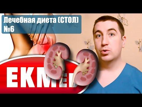 EKMed — Лечебная диета (СТОЛ) №6 (При подагре и мочекаменной болезни)