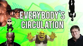 Gambar cover TMABird - Everybody's Circulation (Lyric Video)