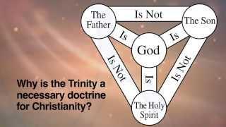 Why the Trinity is Necessary