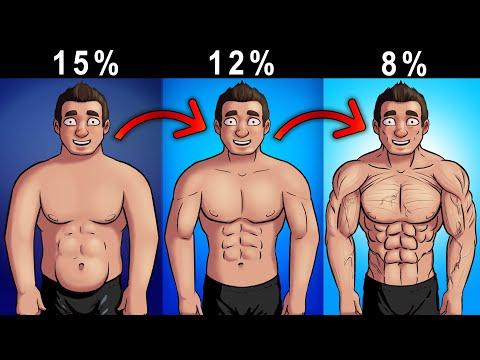 Qual è il modo più semplice per perdere grasso