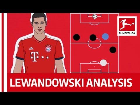 Robert Lewandowski Tactical Profile - Powered By Tifo Football
