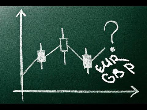 Проверенная торговая система для бинарных опционов