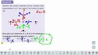 Eğitim Vadisi AYT Fizik 12.Föy Elektrik ve Manyetizma 3 (Elektrik Alan Çizgileri) Konu Anlatım Videoları