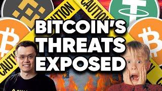 Bitcoin-Austausch fur US-Burger