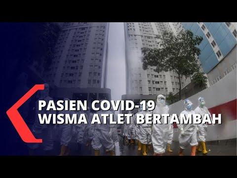 Jumlah Pasien Covid-19 di RSD Wisma Atlet Melonjak Lagi