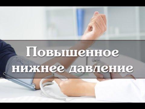 Повышение кровяного давления гипертония