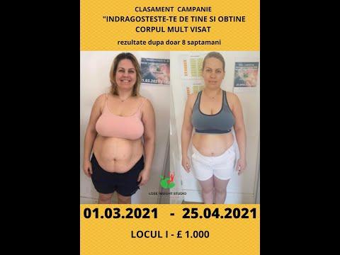 Luptând să piardă în greutate pe tiroxină