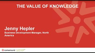 The Value of Knowledge and Knowledge-Centered Service (KCS®) Best Practices