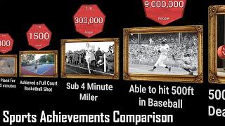Sports Achievements Comparison