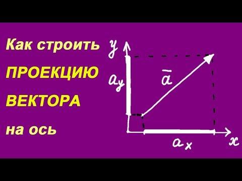 Построение проекции вектора на ось