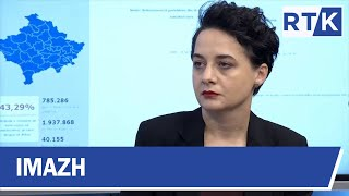 Imazh - Vetëvendosje shpall fitoren e zgjedhjeve, me kë formon qeverinë ? 07.10.2019