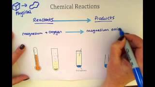 KS3 - Chemical Reactions
