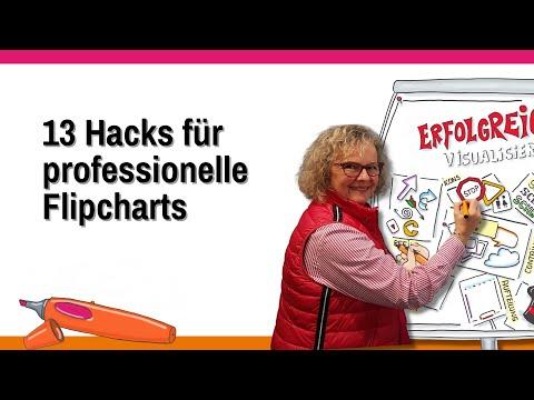 Flipchart gestalten Präsentation - Cooles Tutorial! Flipchart gestalten Präsentation (2019)