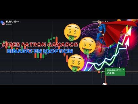 Cosa sono le option trading