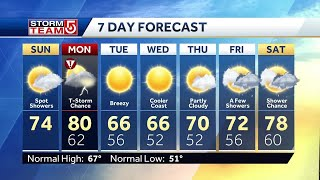 Video: Showers today before heavy rain tomorrow