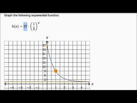 Worked Example: Graphing Basic Exponential Functions