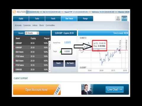 Binäre optionen trading