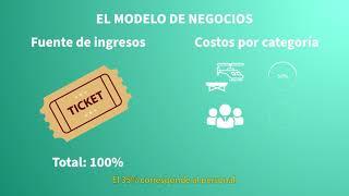 1.3 El modelo de negocio