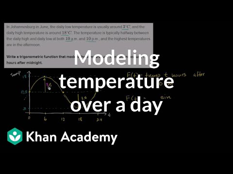 Trig word problem: modeling daily temperature (video) | Khan
