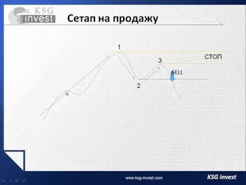 Стратегии от трейдеров бинарные опционы