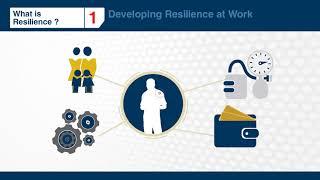Resilience Awareness – 1
