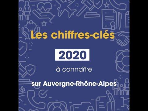 Les Chiffres clés 2020 d'Auvergne-Rhône-Alpes