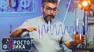 Электромагнитный резонанс