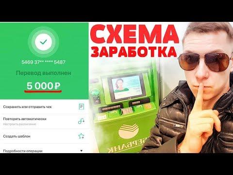 Бинарные опционы рубль доллар
