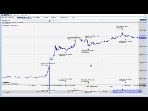 Форекс индикатор forex progress