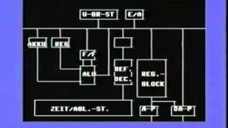 C128 Visualisation of 16-Bit - Changing Minds