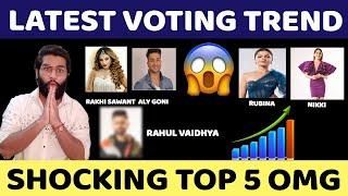 big boss 14 - bb14 latest voting trend | big boss latest voting poll | bb14 update