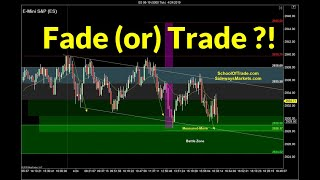 Should I Trade It (or) Fade It? | Crude Oil, Emini, Nasdaq, Gold, Euro