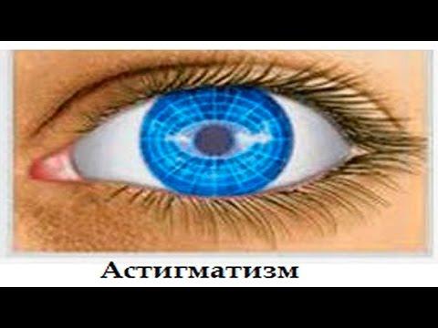 Метод восстановления зрения бейтс-шичко