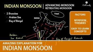 INDIAN MONSOON की पूरी प्रक्रिया को जानिए   Factors & Theories, Advancing & Retreating Monsoon