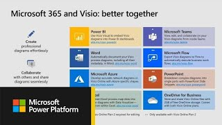 Microsoft Excel and Visio: Unlock the power of data-driven diagramming - THR2019