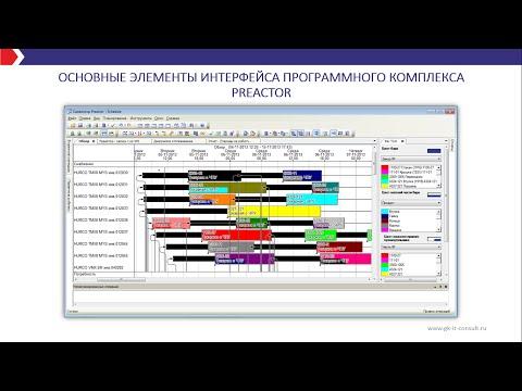 Автоматизация планирования производства с использованием PREACTOR 2015 (краткая версия презентации)