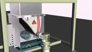 ProFlex Loss in Weight Feeder and MoveMasterVac Vacuum Conveying system