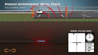 Falcon F5 Rebar with Sub-k transmitter animation
