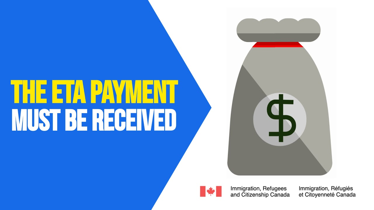 Payment options for the Canada eTA application fee