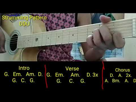 Put your head on my shoulder - Guitar tutorial tagalog Easy chords / Paul Anka / Renee Dominique /